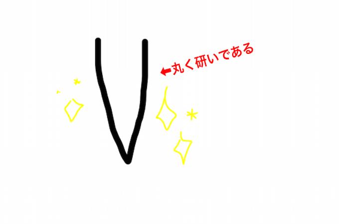 houcho1